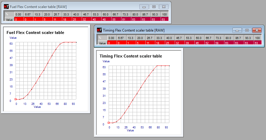 Nistune Feature, Part 5 — Tuning Tips & Basics – Concept Z