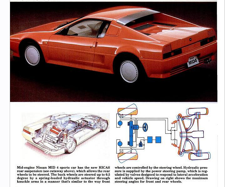 This diagram shows the first generation MID-4, notice the similarity in suspension design to the Z31.
