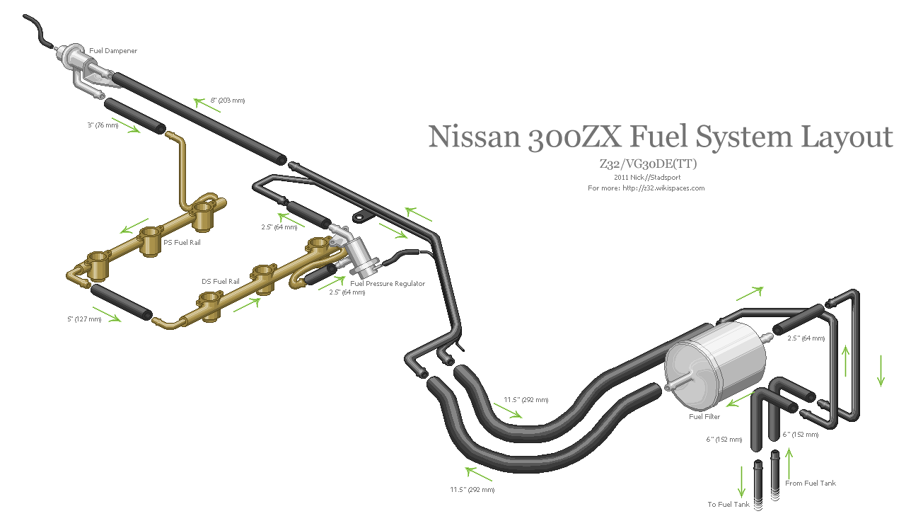 300zx Fuel System Diagram Reinvent Your Wiring Nissan Infiniti Oem High Pressure Hose 5 16 8mm 1ft Rh Conceptzperformance Com Belt