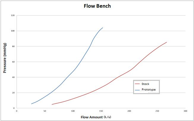 FlowBench.jpg