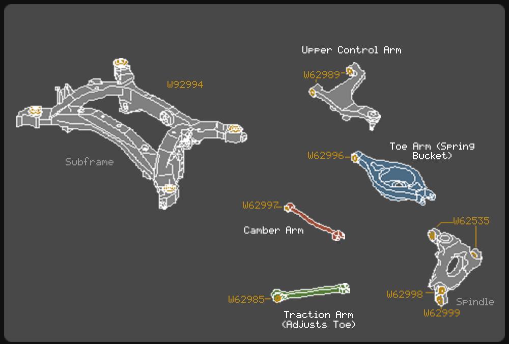 Suspension Control Arm Bushing-Control Arm Upper inner Bushing Rear Whiteline