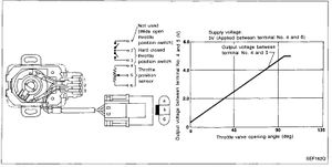 Accelerator Pedal Position Sensor Wiring Diagram from conceptzperformance.com